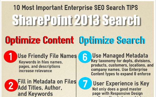 Enterprise Search SharePoint 2013 SEO