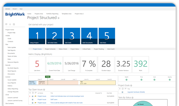 sharepoint dashboard templates - still using excel spreadsheets for project management