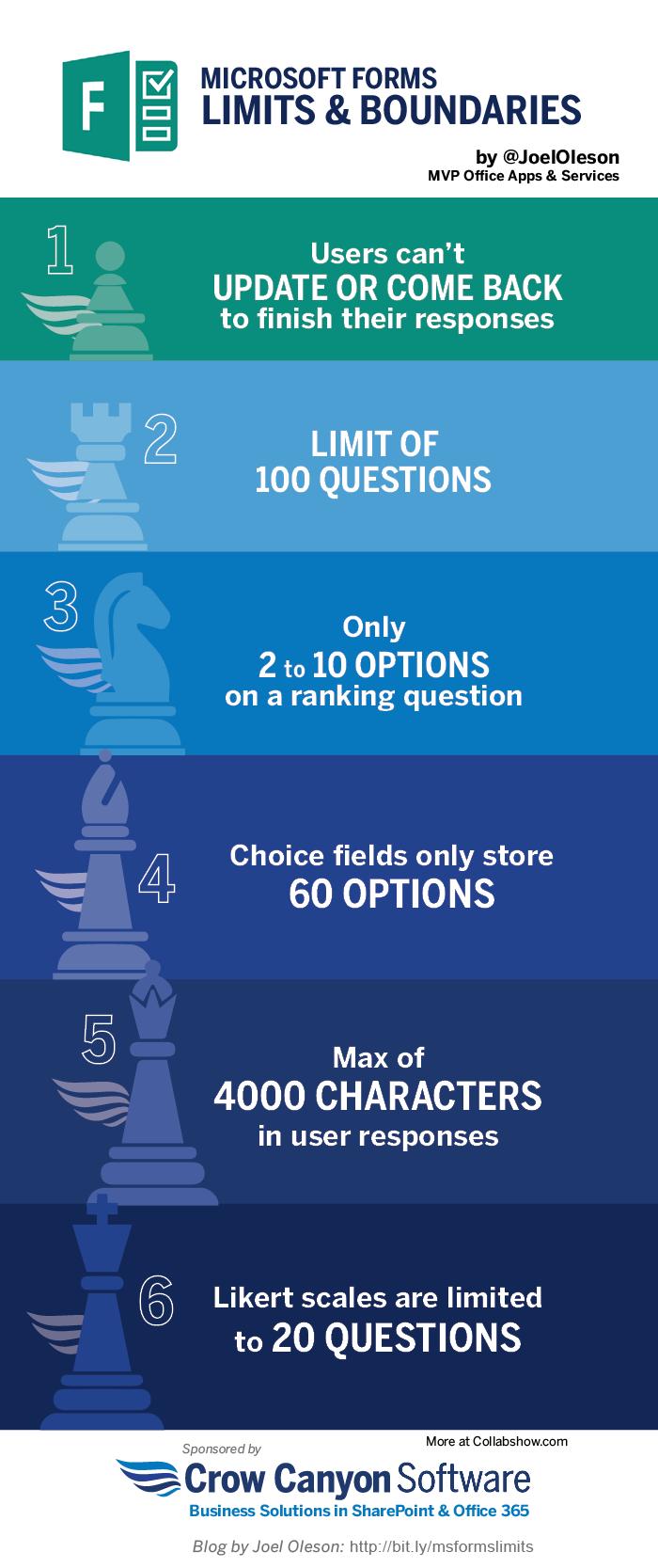 Infographic_MicrosoftFormsGuidelinesFinal